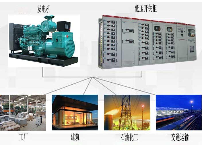 工业厂房电气安装一体化解决方案