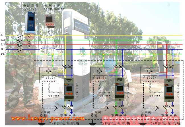 汽车充电桩计量及监控安装的解决方案